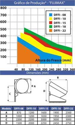 posicionador-fujimax-grafico